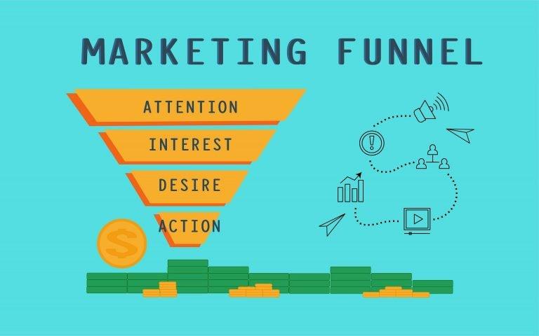 marketing funnel SEO copywriting